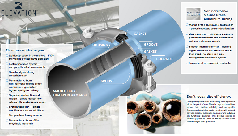 marine piping diagram boiler loop piping diagram about us lans company the industrial air compressor